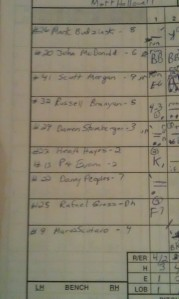 In my first game, Marco Scutaro was in the lineup for the Kinston Indians